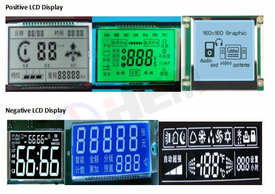 Positive and Negative LCD Displays