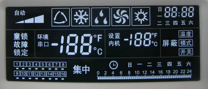 Special Design for Negative LCD Display Wholesale to Iceland