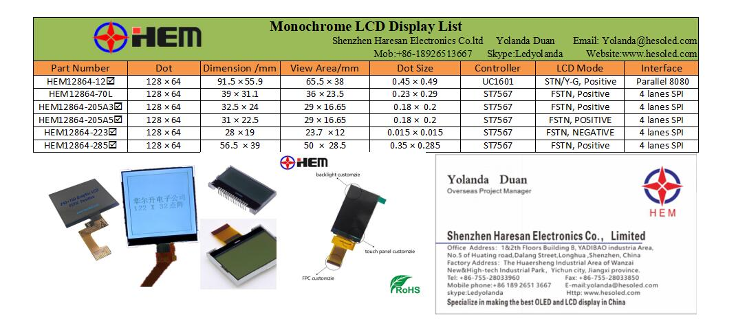 No MOQ 12864 Graphic LCD Display in Stock